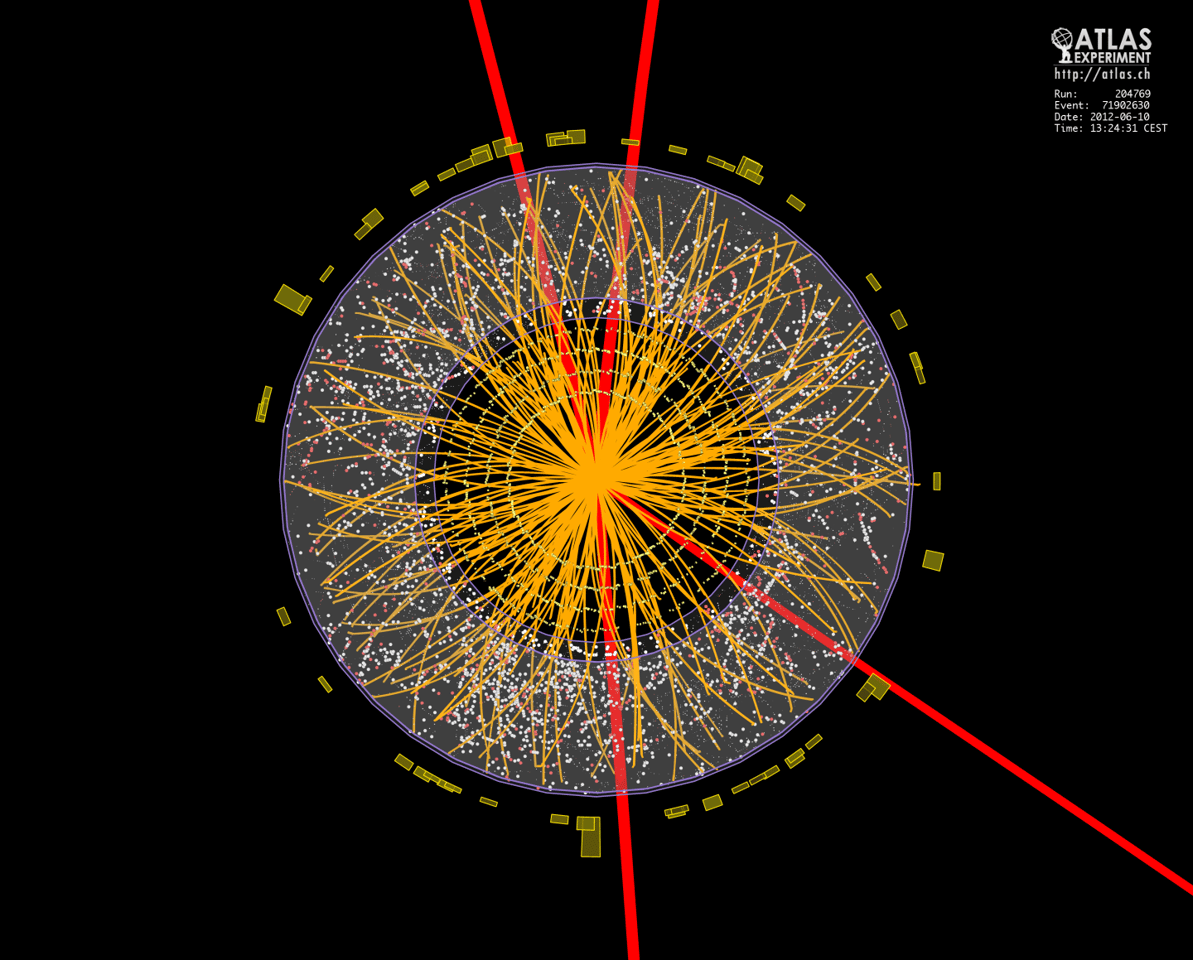 This graph shows the production of the Higgs boson at CERN
