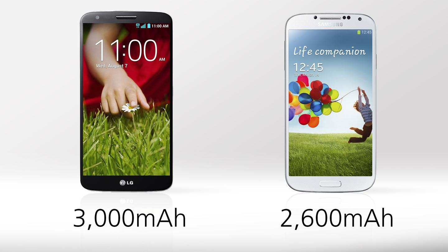 LG squeezed an impressive 3,000mAh battery into the G2
