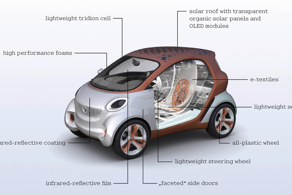 The smart forvision electric concept