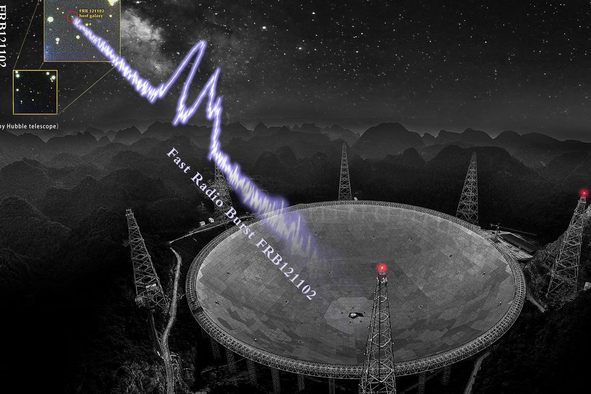 An artist's impression of a fast radio burst signal reaching the FAST radio dish in China