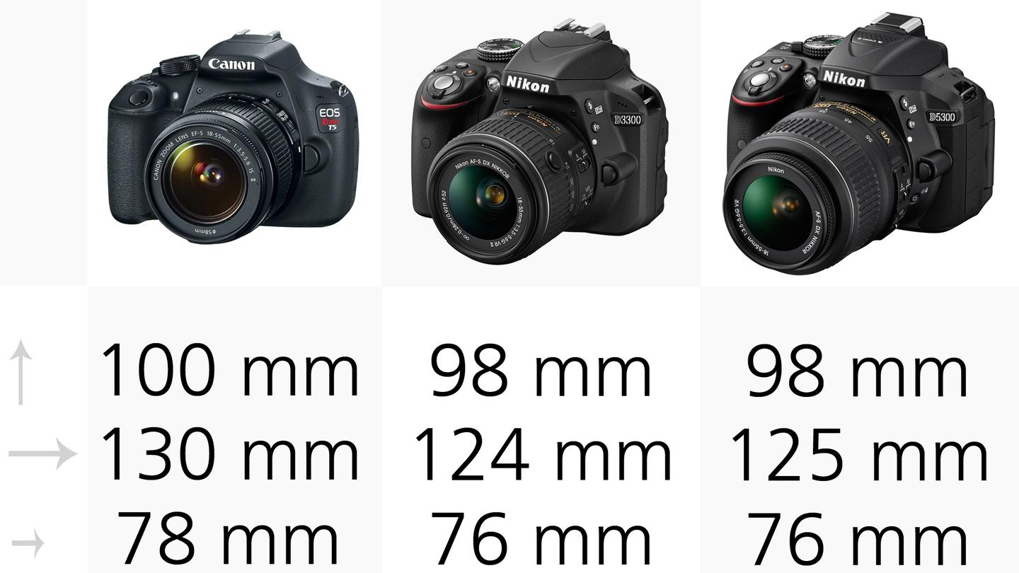 Even entry-level DSLRs like the Canon Rebel T5 or Nikon D3300 are considerably bigger than many mirrorless cameras The Pentax K-S1 is the smallest DSLR in our comparisonEnthusiast-focused DSLRs like the Canon 7D Mark 2 are much bigger than beginner models