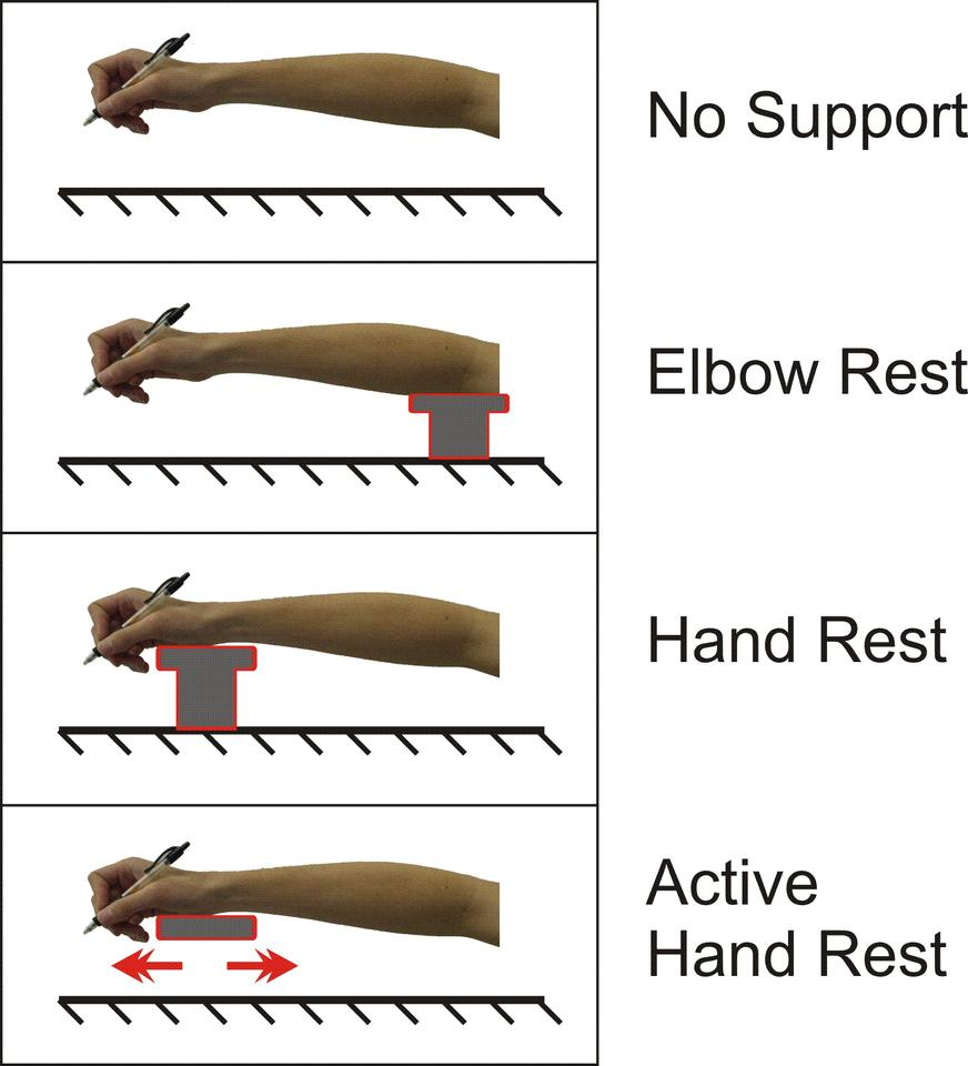 The four forms of hand support that were tested in a study of the Active Handrest (Image: The University of Utah)
