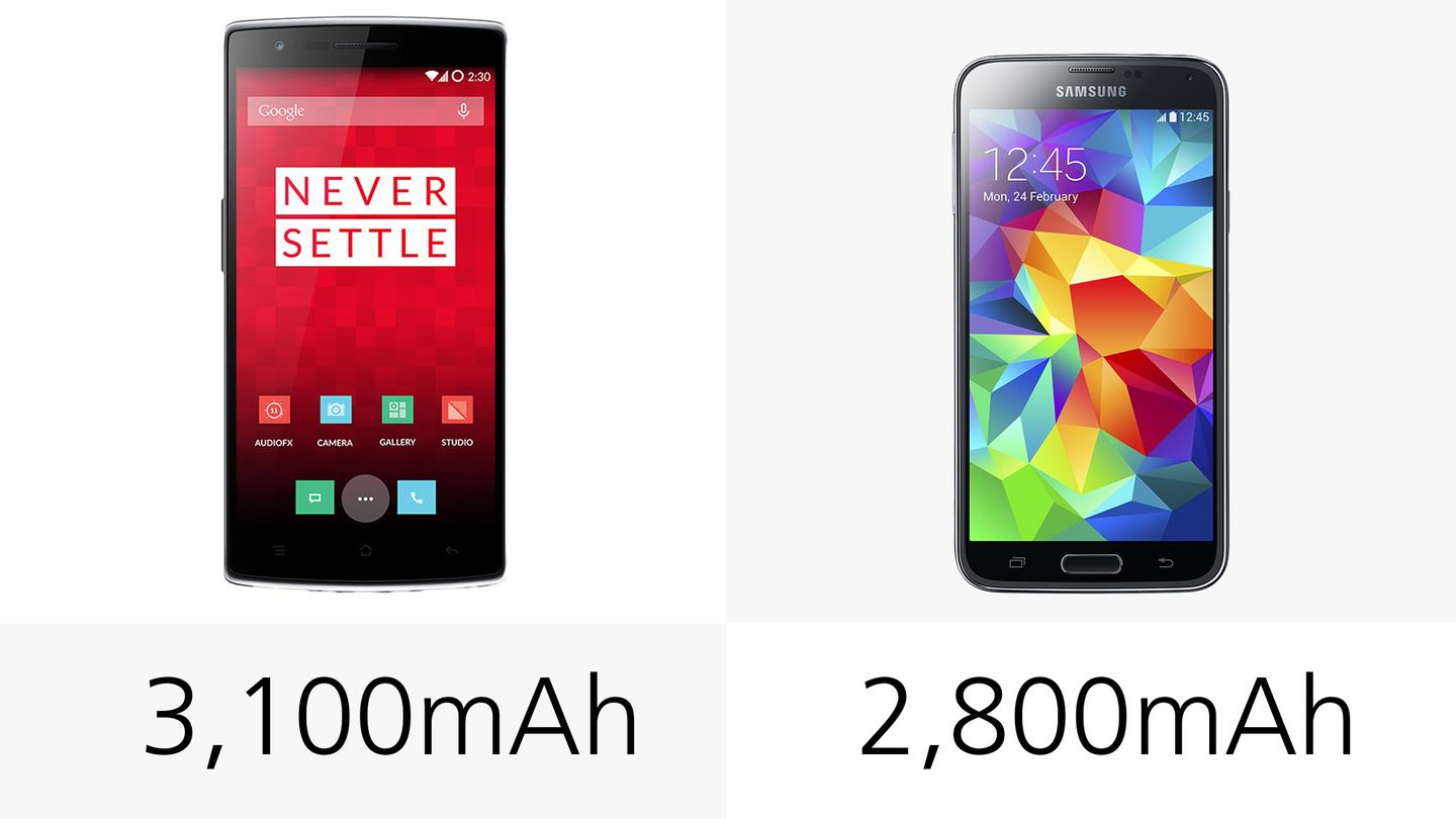 Battery capacities for both phones