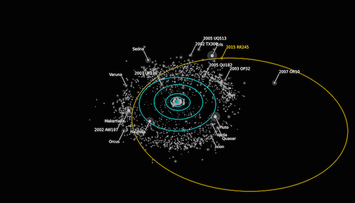 The orange line represents the elliptical, 700-year-long orbit of the newly discovered dwarf planet, dubbed 2015 RR245