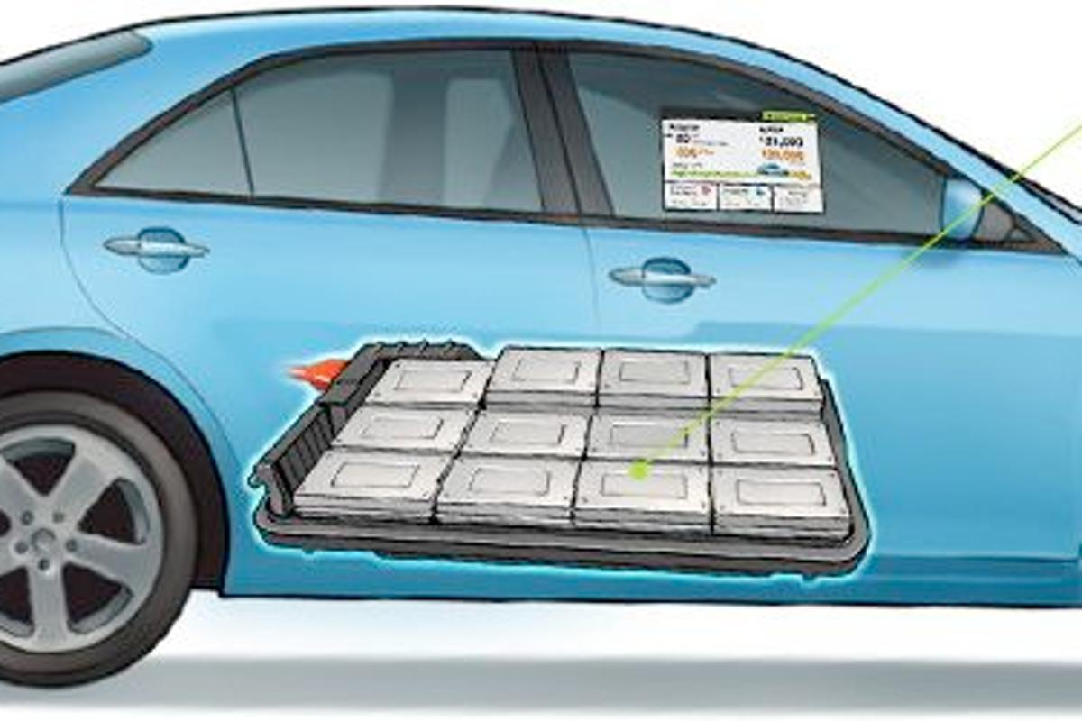Envia Systems has developed a lithium-ion battery which is claimed to have two to three times the energy density of existing li-ions