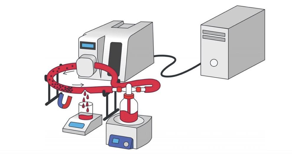 A diagram of the model blood stream used to test the nanoparticles