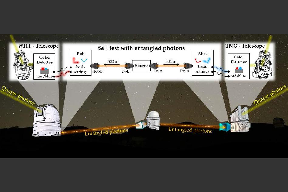 A diagram explaining the MIT team's experimental setup