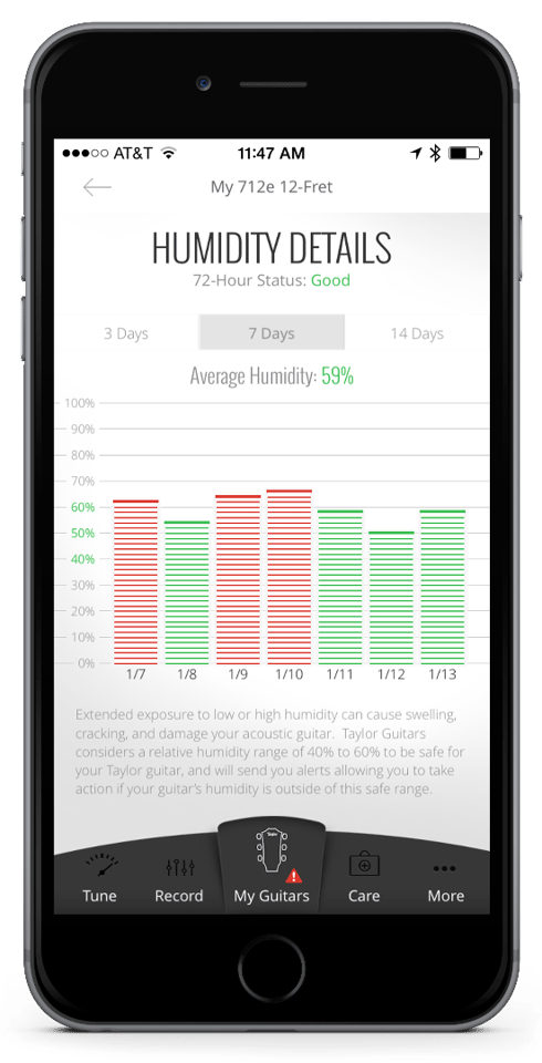 The Taylor Guitars iOS app show owners data on an instrument's humidity