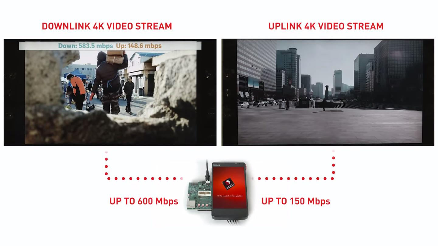 According to Qualcomm, the Cat 12 and Cat 13 LTE onboard the Snapdragon 820 will be fast enough to stream 4K video both up and down at the same time