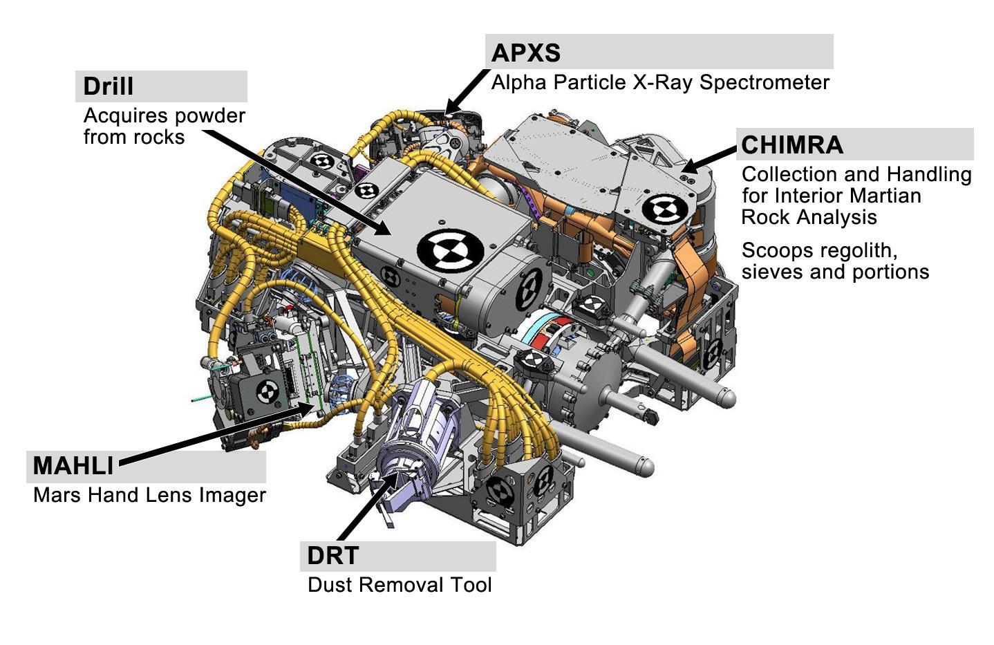 "Engineering drawing showing Curiosity's ""hand"" (Image: NASA/JPL-Caltech)"