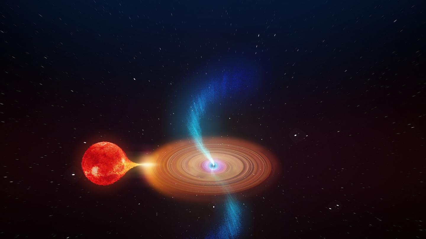 V404 Cygni is made up of a star and a black hole, where the latter is drawing material from the former