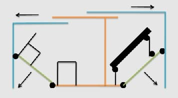 A diagram of the moving furniture