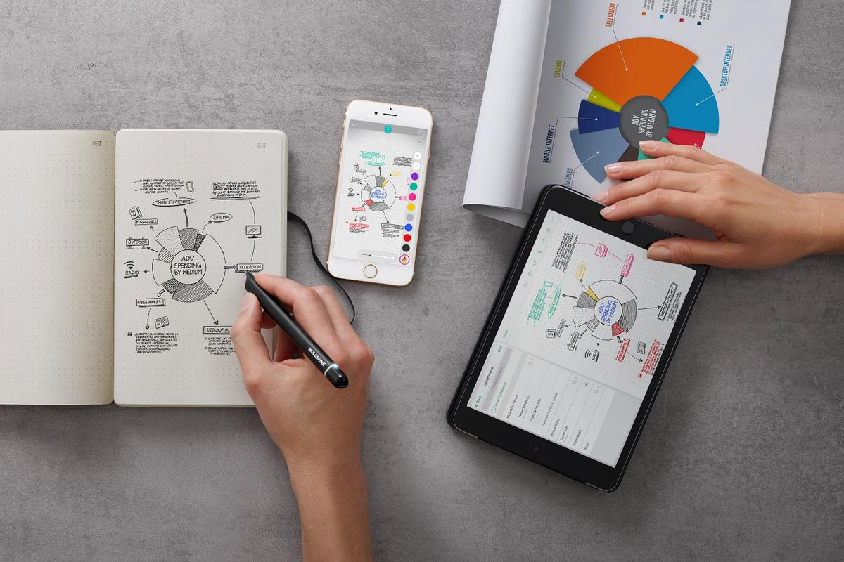 The Smart Writing Set will sync your notes to Google Drive, Evernote and Adobe Creative Cloud
