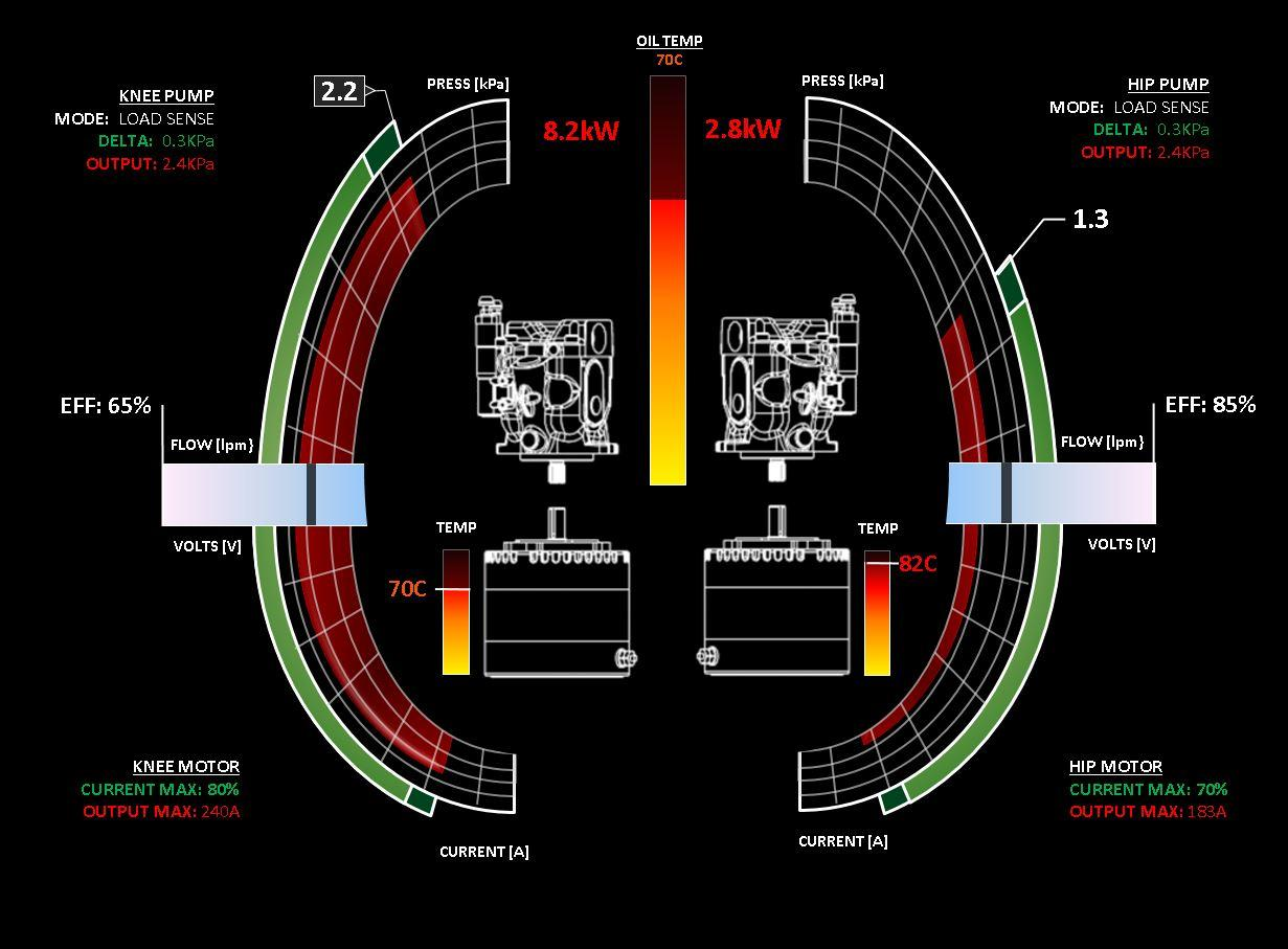 A custom-designed GUI gives real-time information about critical machine functions (Photo: Anti-Robot)