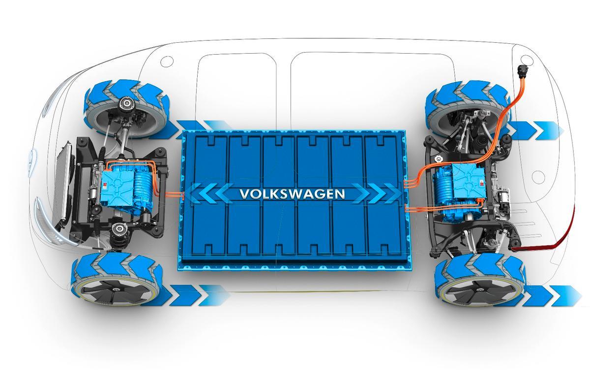 Volkswagen I.D. Buzz:all-wheel-drive electric powertrain