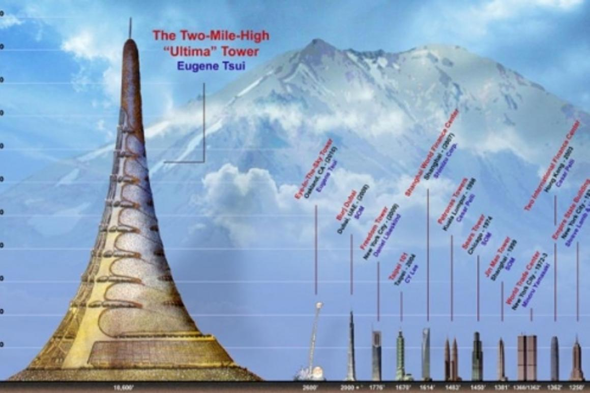 Eugene Tsui's Ultima Tower