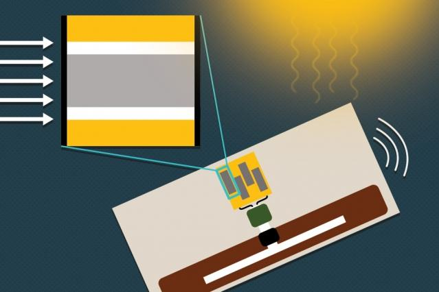 MIT researchers have designed low-cost, photovoltaic-powered sensors
