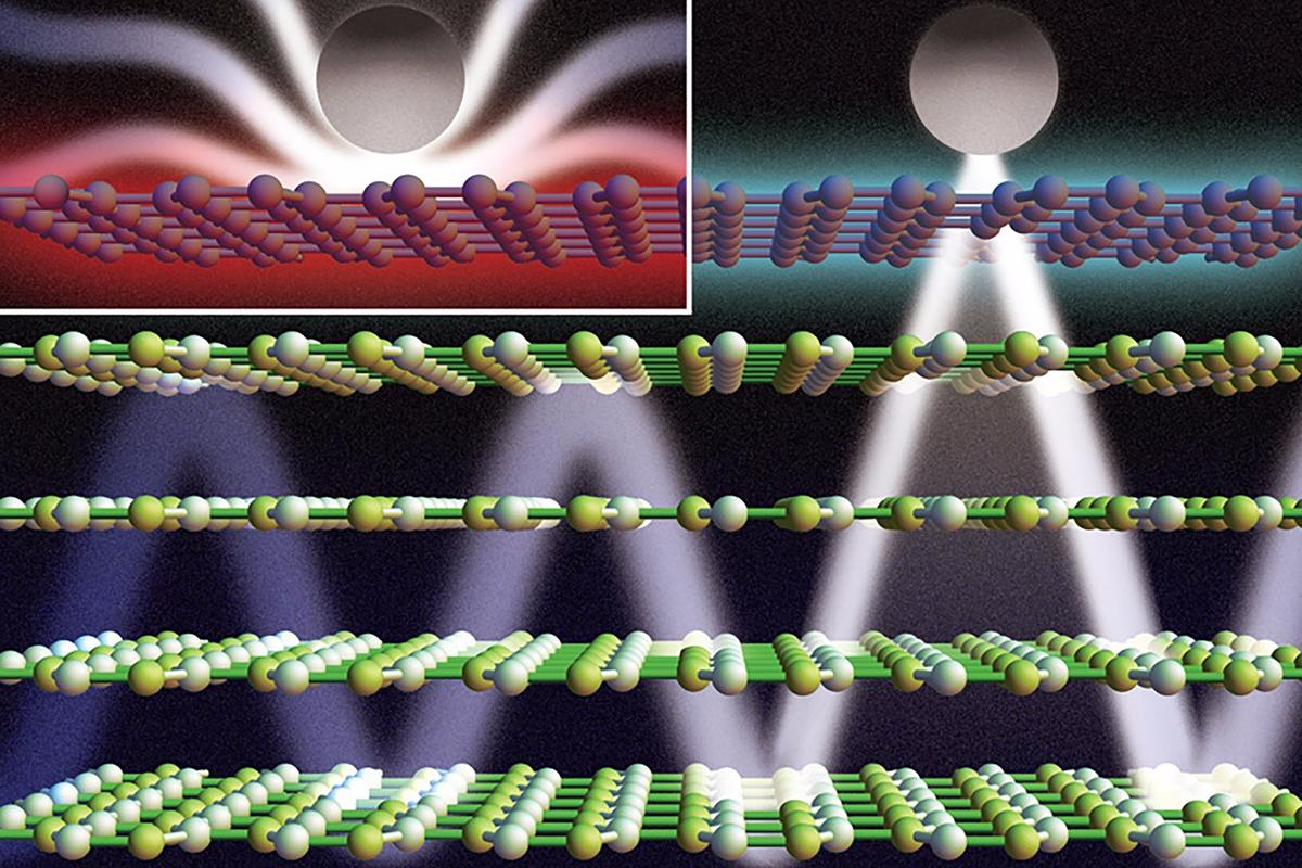 Applying different voltages to the material, which combines graphene (red) with hexagonal boron nitride (green and yellow), allows scientists to manipulate light