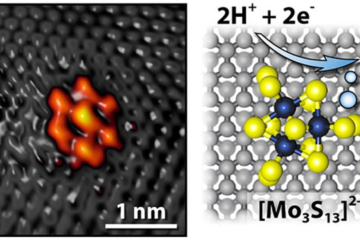 A moly sulfide nanocluster on a graphite surface form the electrode that allows it to form hydrogen through electrolysis (Image: Jakob Kibsgaard)