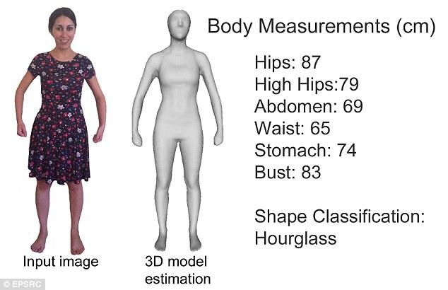 Researchers have developed a new system that reportedly obtains accurate measurements of online clothes shoppers