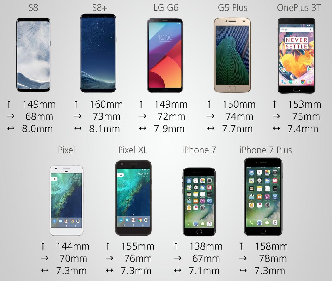 2017 Smartphone Comparison Guide