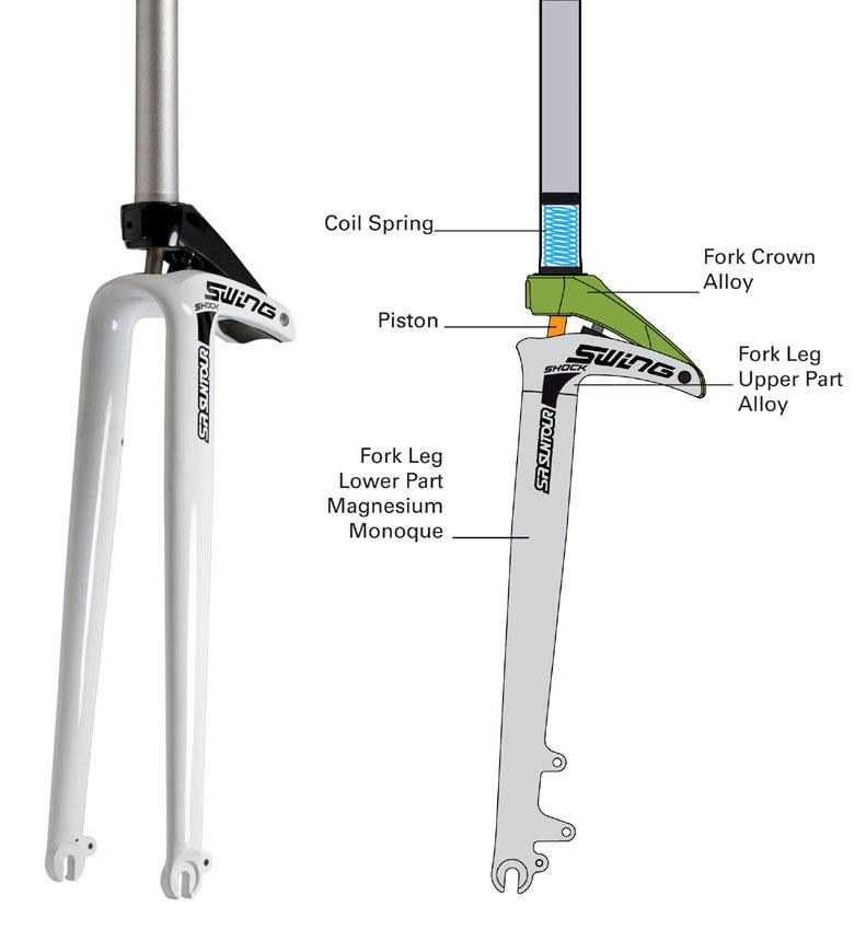 The SR Suntour Swing Shock is a suspension fork designed for use on lightweight commuter bikes