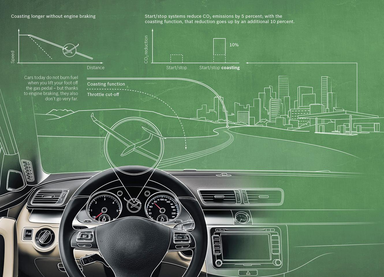 Bosch's new system is intended to reduce fuel consumption and CO2 emissions