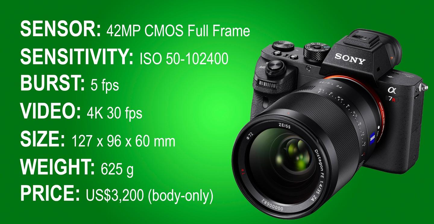 The key specifications of the Sony A7R IImirrorless camera