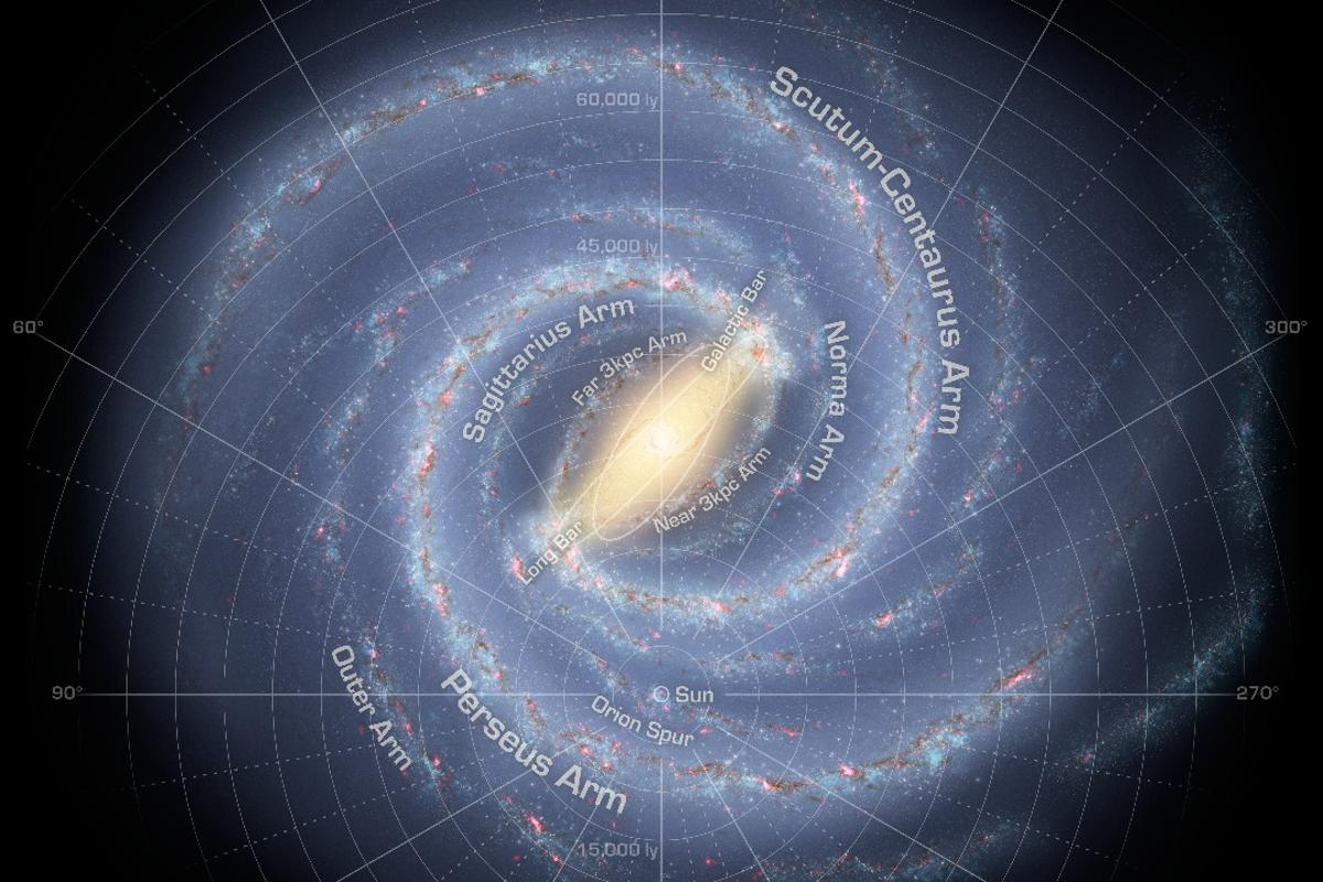 Artist's impression of the Milky Way rendered using the most up to date information available