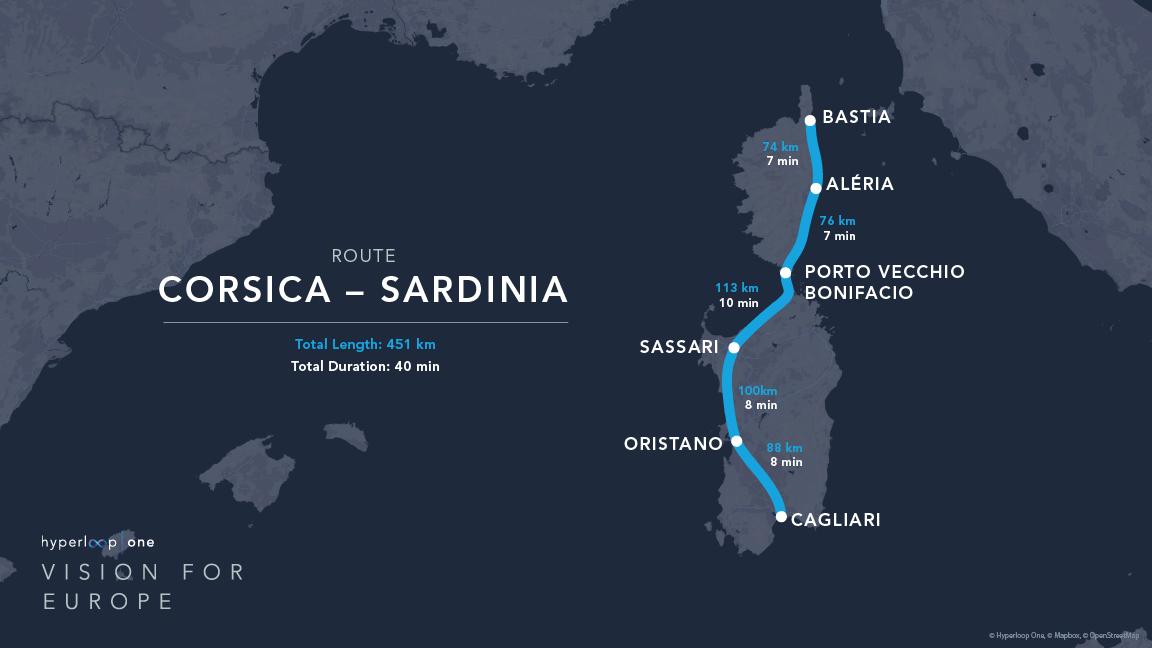 The Corsica to Sardinia route