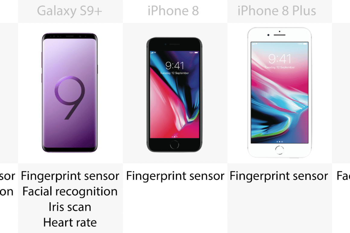 Samsung Galaxy S9 and S9+ vs  iPhone X, 8 and 8 Plus
