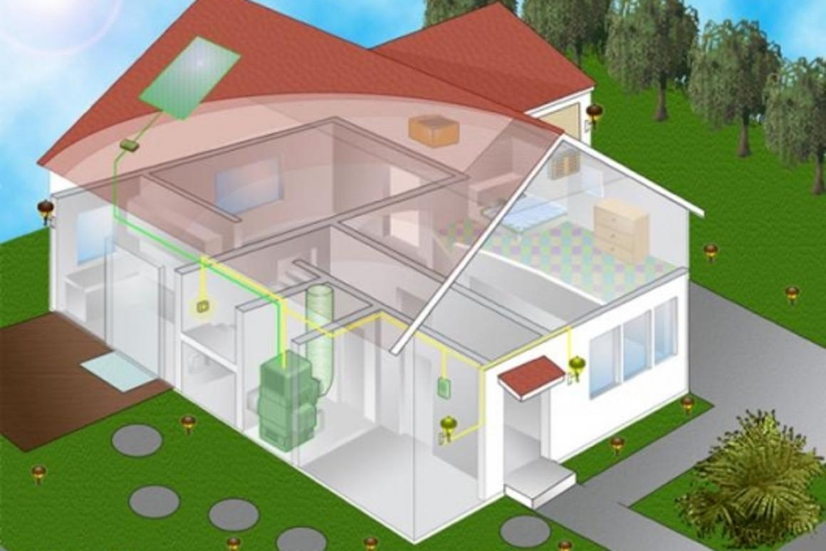 Millennia Solar Air-Conditioner