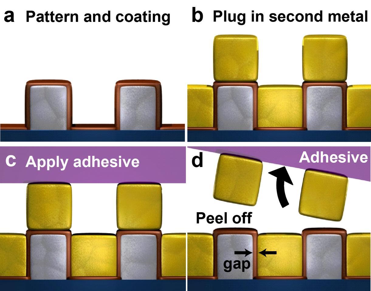The new UMinn-Seoul National U lift-off nanofabrication method (Photo: University of Minnesota)