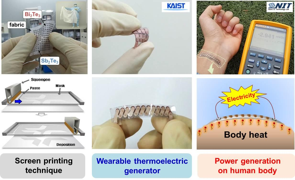 The deposition process is fairly low-tech: a squeegee will do (Image: KAIST)