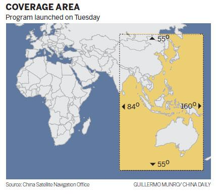 Coverage area of the Beidou trial currently operating