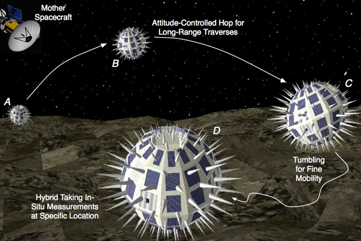 "The robot ""hedgehogs"" would be launched from the mother spacecraft Phobos Surveyor"