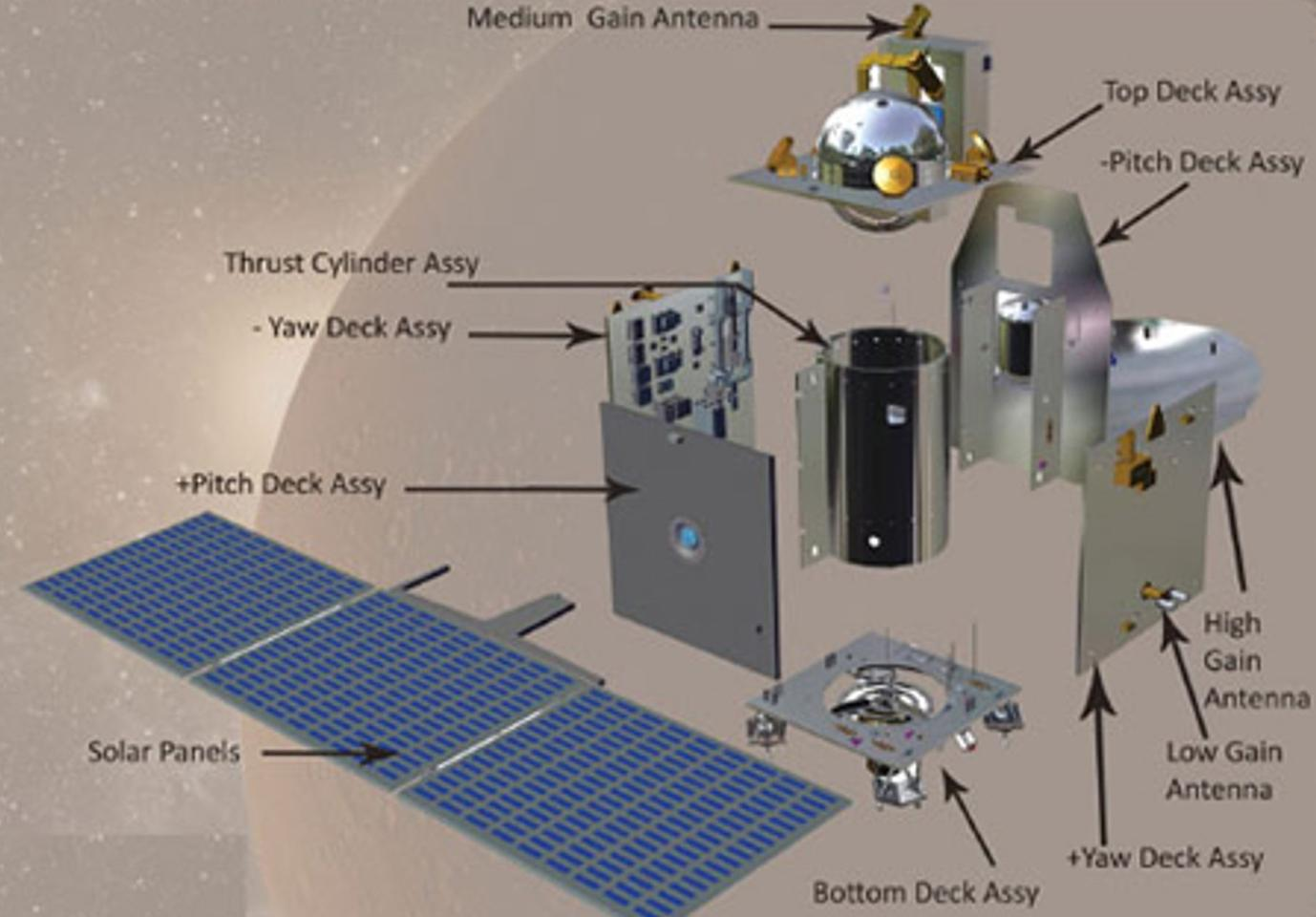 Exploded view of the MOM probe