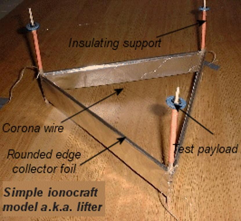 Elements of an electrohydrodynamic lifter (Photo: Blaze Labs Research)