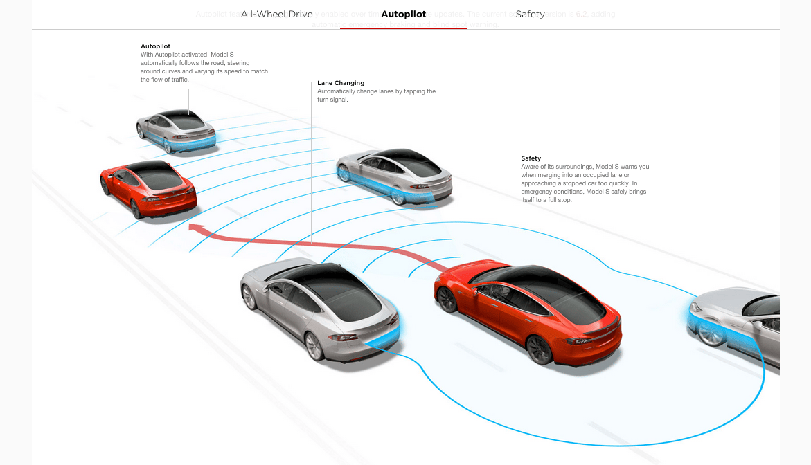 Tesla Motors has taken a lot of flak for the name of its system and for a reliance on small print to explain that it is not, in fact, a fully autonomous driving system