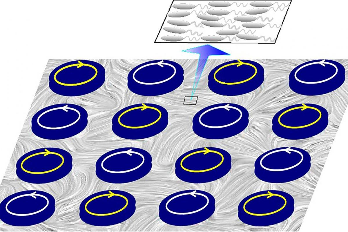 Bacterial suspensions develop chaotic active flows that are normally so disorderly that useful power cannot be extracted from them, but a lattice of microscopic rotors changes this