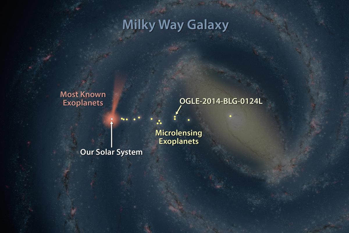 The newly-discovered planet lies 13,000 light-years away, towards the center of the Milky Way galaxy (Image: NASA/JPL-Caltech)