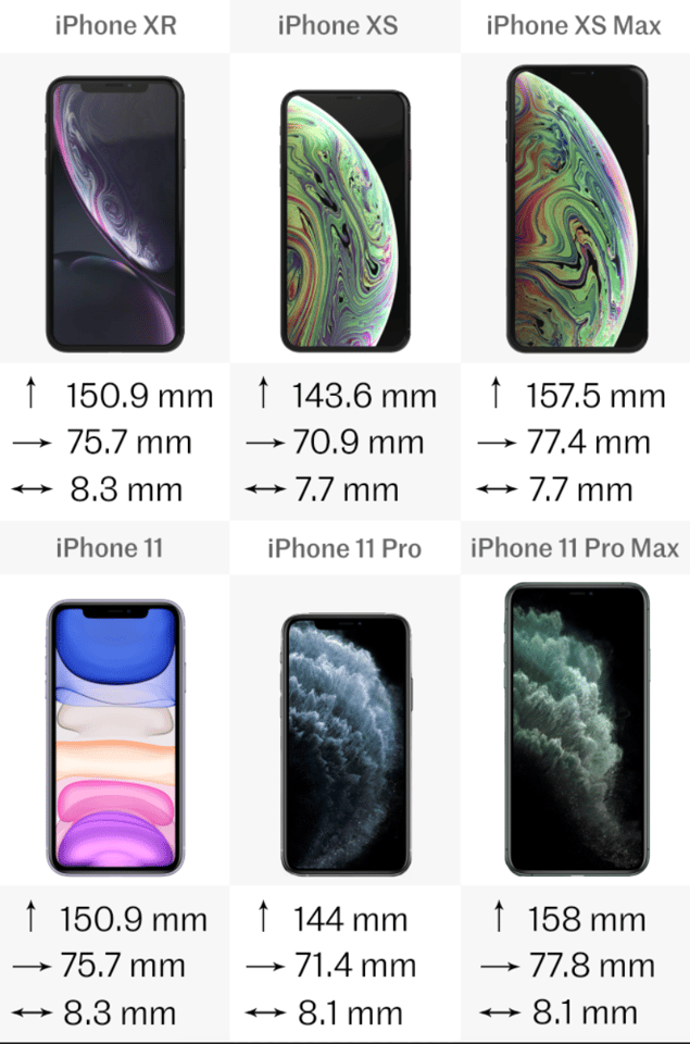 Iphone 11 pro vs 7 plus
