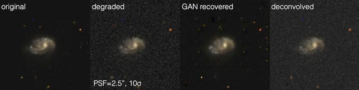 From left: The original image; the same image degraded; the GAN's attempt at cleaning it up; and the restoration using deconvolution