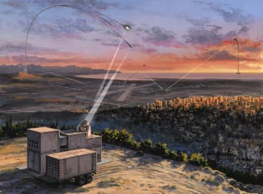 The Skyguard system