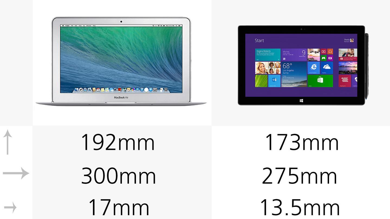 2014 MacBook Air vs. Microsoft Surface Pro 2