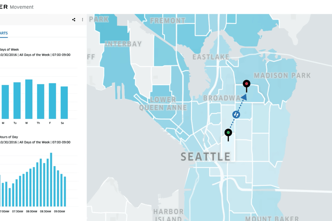 Uber Movement offers data highlighting differences in travel time and traffic congestion over different periods