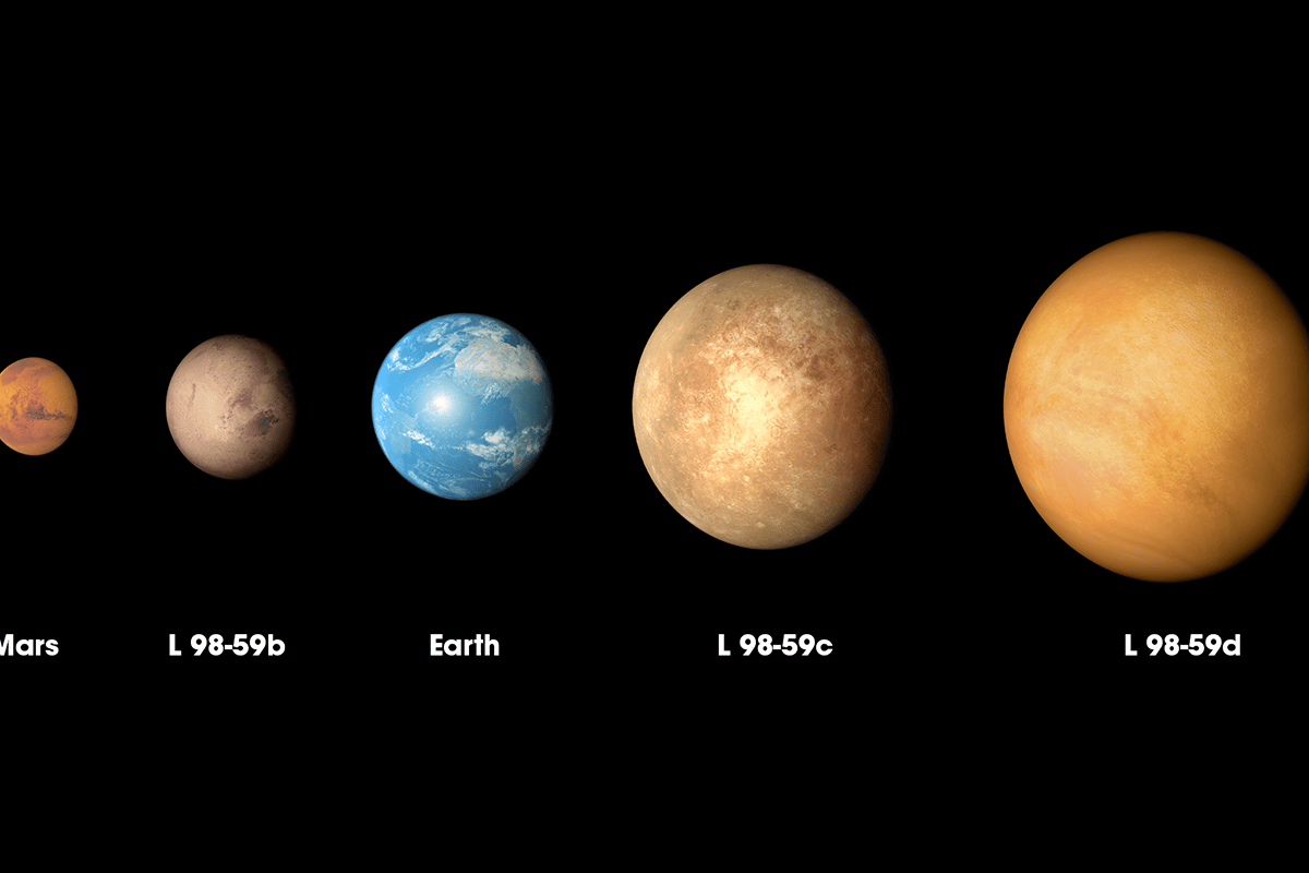 The three new planets discovered by TESS – L 98-59b, c and d – as compared to Earth and Mars