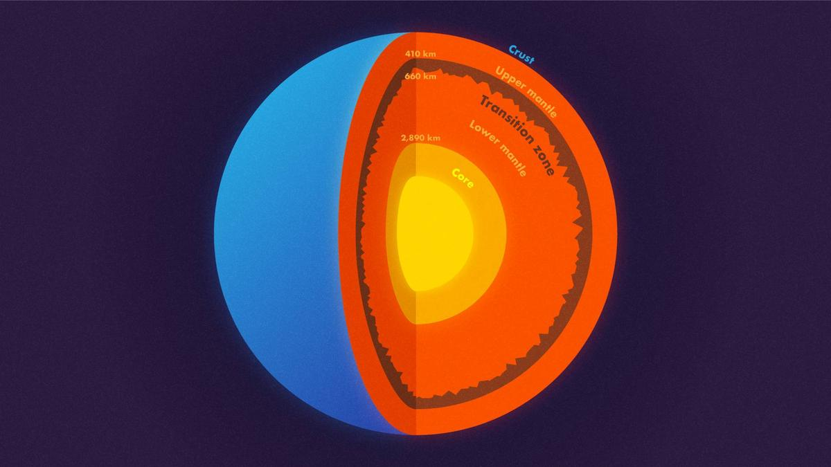 A diagram of the Earth's layers, including thetransition zone –the bottom boundary ofwhich has now been found to be quite jagged
