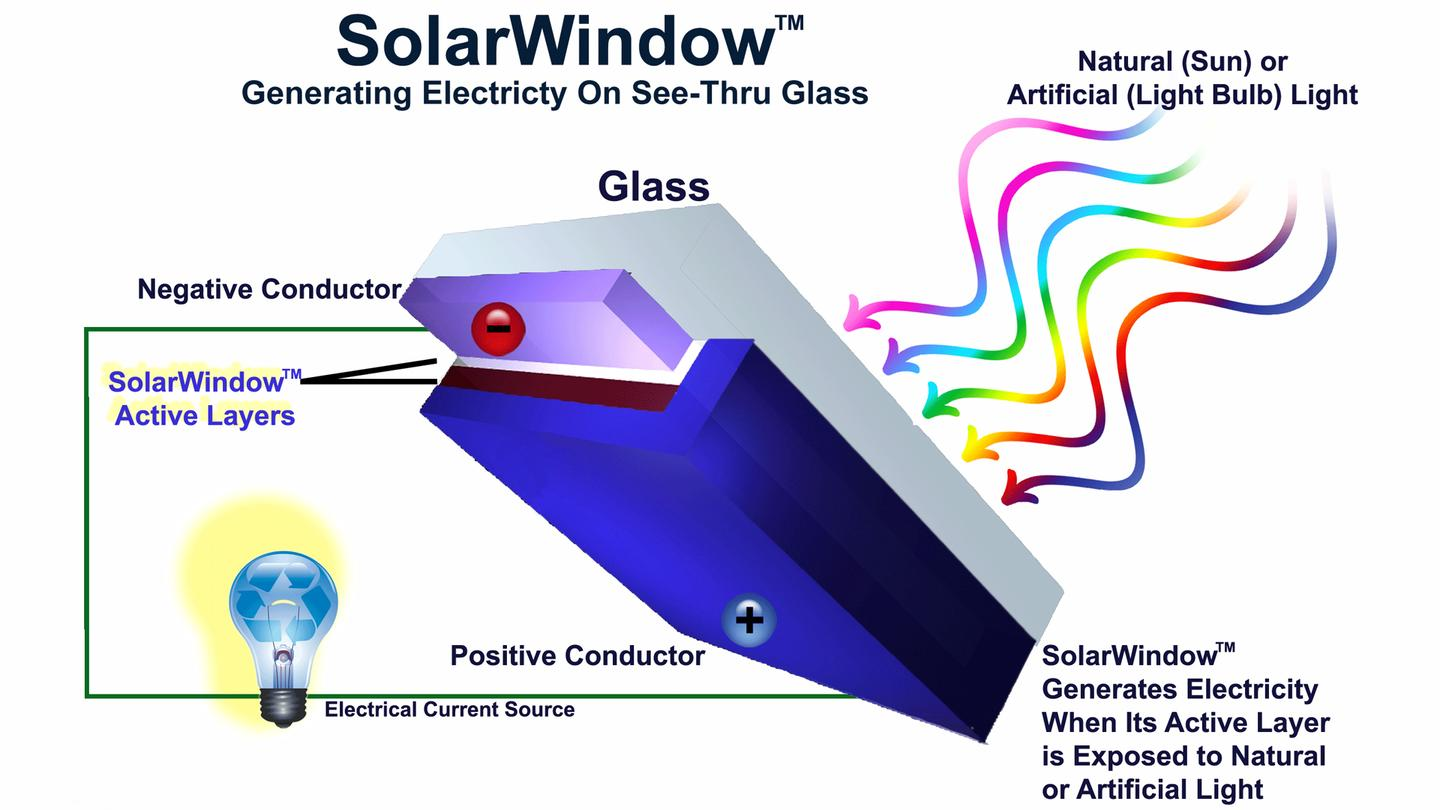 New Energy Technologies' SolarWindow system could allow windows to double as solar panels (Image: New Energy Technologies)