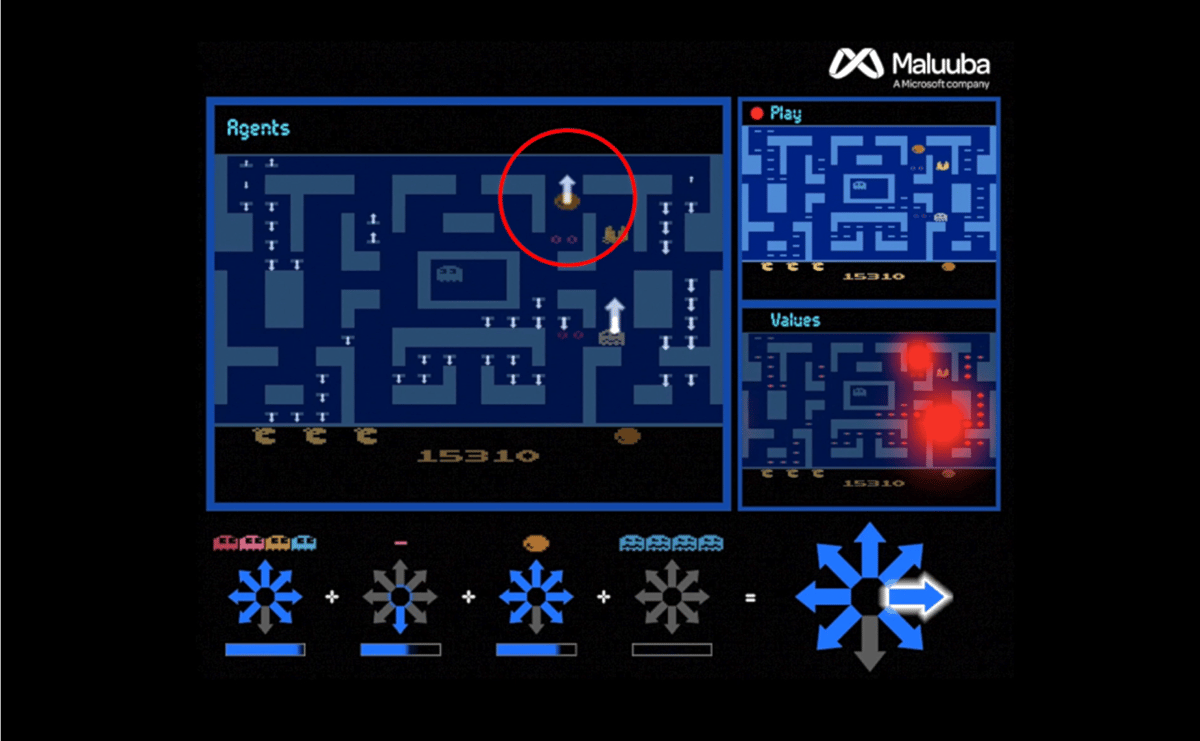 Microsoft recently developed an AI system that can master the notoriously difficult video game Ms. Pac-Man on the Atari 2600